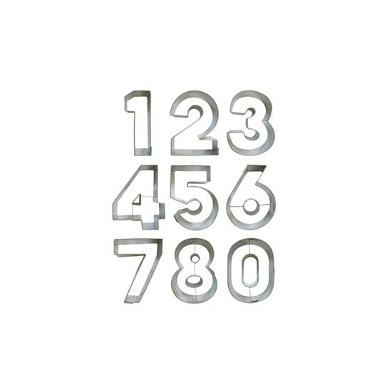 Koekvorm nummers
