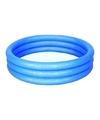 Blauw mini zwembad opblaasbaar